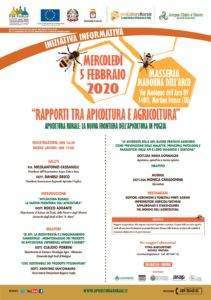 Apicoltura e agricoltura